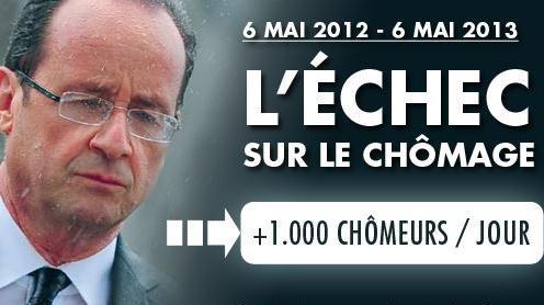 Un tract de l'UMP dévoilé samedi 4 mai 2013 défendsa vision du bilan de la première année de la présidence de François Hollande.