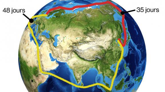 Le passage du Nord-Est (en rouge) fait gagner plus de dix jours de trajet sur la route maritime du canal de Suez (en jaune).