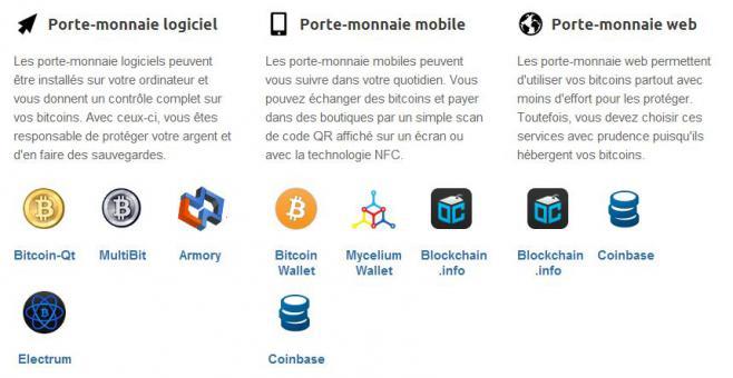 Le site Bitcoin.org propose un large choix de porte-monnaie à l'utilisateur.