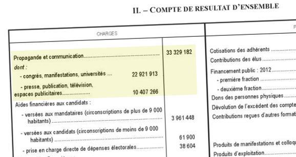 Extrait du compte de résultat d'ensemble de l'UMP en 2012, contenu dans un rapport publié le 22 janvier 2014 au Journal officiel.