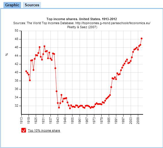 cours impot sur le revenu pdf