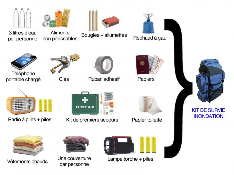 infographie le kit de survie avoir sous la main en cas d inondations. Black Bedroom Furniture Sets. Home Design Ideas