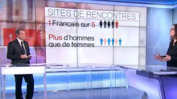 """Sites de rencontres : """"Un Français sur cinq s'y est déjà inscrit"""""""