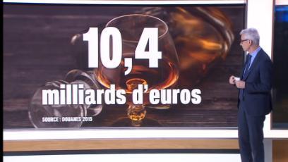 Exportations : le classement des secteurs où la France excelle