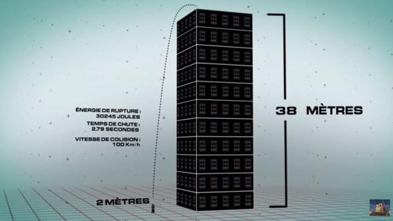 video l 39 impressionnante chute libre d 39 un cascadeur pour le film assassin s creed. Black Bedroom Furniture Sets. Home Design Ideas