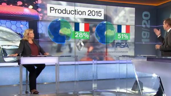 Automobile : les ventes françaises en hausse