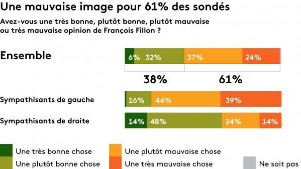 Franceinfo en direct - Peut on porter plainte contre un membre de sa famille ...