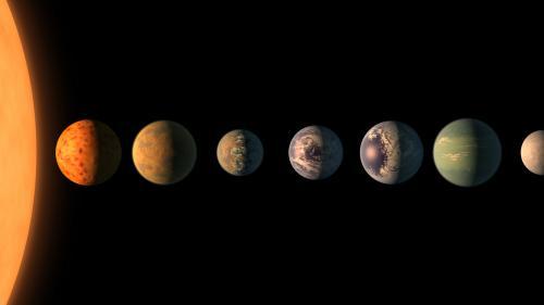 La découverte de sept nouvelles exoplanètes est
