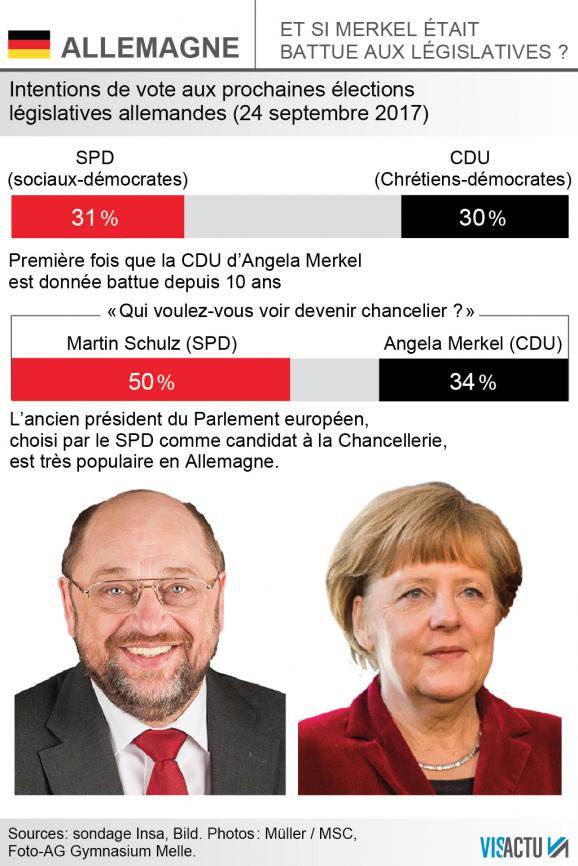 allemagne martin schulz le candidat qui inqui te le camp merkel. Black Bedroom Furniture Sets. Home Design Ideas
