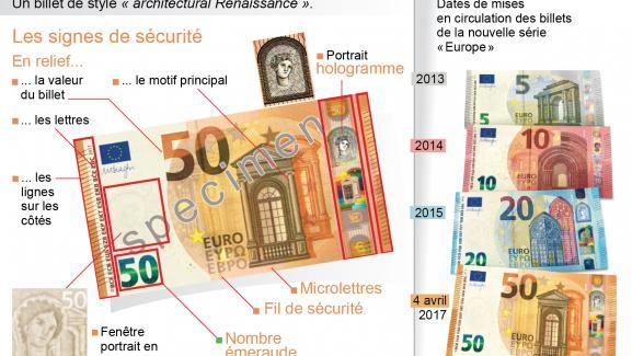 plus s curis le nouveau billet de 50 euros est mis en. Black Bedroom Furniture Sets. Home Design Ideas