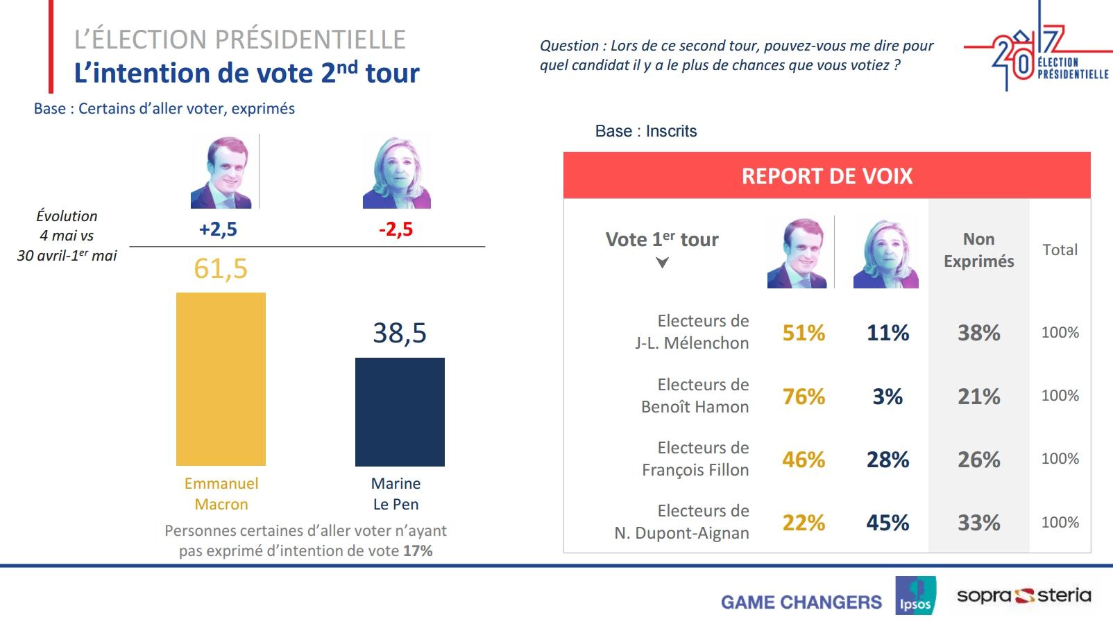 Débat présidentiel : Marine Le Pen