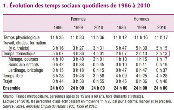 Les femmes francais qui cherche des hommes