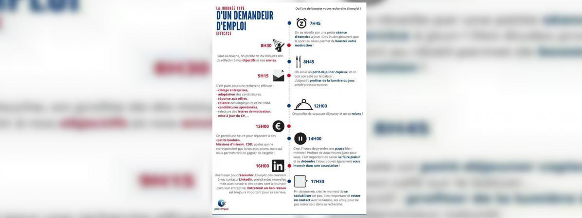 Une agence p le emploi d taille la journ e type d 39 un demandeur d 39 emploi efficace et cr e la - Pole emploi la valentine ...