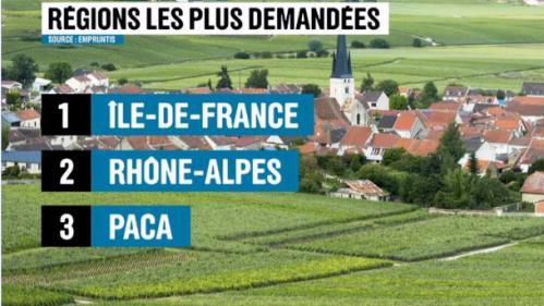 Mobilité : des Français attachés à leurs régions