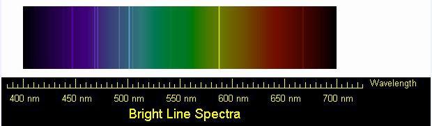 Le spectre visible de l\'hélium, photographié par la Nasa.