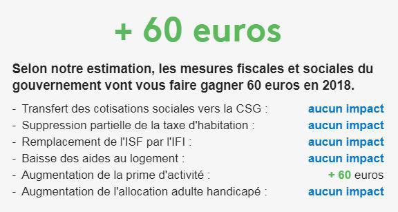 Reformes Budgetaires D Emmanuel Macron Qui Sont Les Gagnants Et
