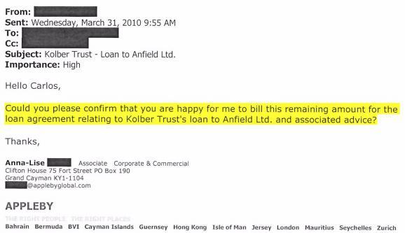 Echanges de mails provenant de la base de données du cabinet Appleby.