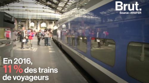 Les retards de trains, une perte économique pour la France