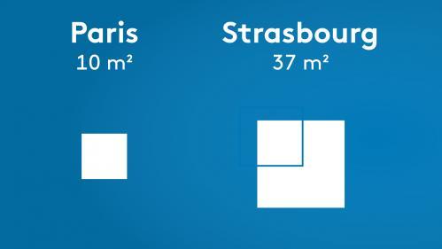 INFOGRAPHIE. Paris, Grenoble, Rennes… Combien de mètres carrés pouvez-vous acheter dans votre ville avec le smic ?