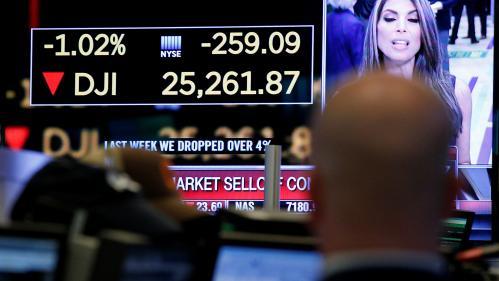 Etats-Unis : le Dow Jones plonge et clôture en forte baisse