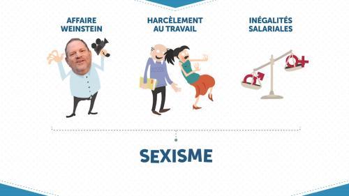 VIDEO. Le sexisme expliqué aux enfants