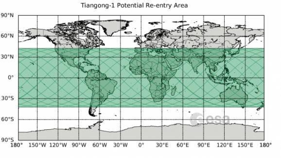 Le satellite chinois Tiangong-1va faire son entrée dans l\'atmosphère terrestre entre le 43e parallèle nord et le 43e parallèle sud, selon les calculs de l\'Agence spatiale européenne (ESA).