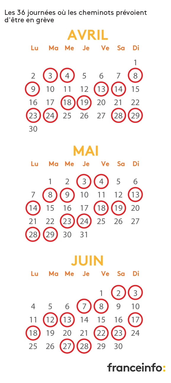 Calendrier Greve Cheminots.Calendrier Mode D Action Negociations On Vous Explique
