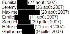 """Les noms de quelques-uns de mes contacts Facebook, accompagnés de la date à laquelle nous sommes devenus \""""amis\""""."""
