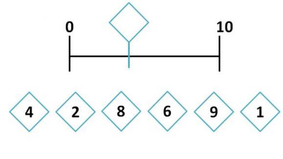 Un exercice de l\'évaluation de mathématiques proposée en septembre 2018 aux élèves de CP, diffusé par le Snuipp-FSU.