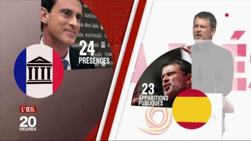 VIDEO. Qui finance le tour d'Espagne de Manuel Valls