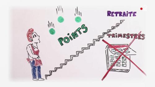 VIDEO. Réforme des retraites : on vous explique en dessins ce que le nouveau système à points va changer