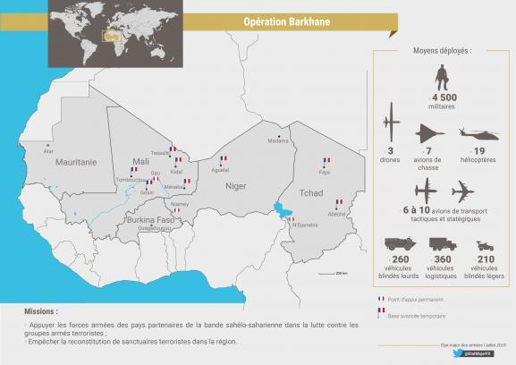 Cartographie de l\'opération Barkhane faite par l\'état-major des armées en juin 2019.