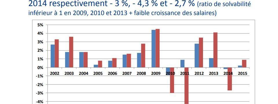 Réforme des retraites : dix questions sur le système suédois qui a inspiré Emmanuel Macron