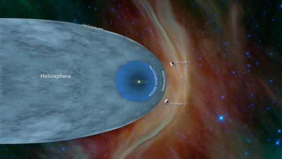 Illustration de la Nasa montrant où se trouvent les sondes Voyager 1 et Voyager 2 par rapport à notre système solaire et à l\'héliosphère.