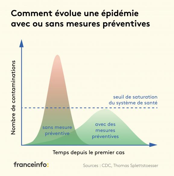 Épidémie/pandémie de Coronavirus/Covid 19 (2) - Page 3 21105425