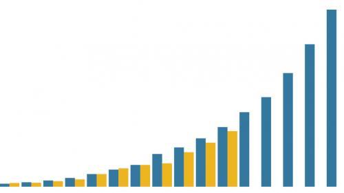 INFOGRAPHIE. Coronavirus : ce graphique montre la trajectoire similaire de l'épidémie en France et en Italie (à huit jours d'écart)