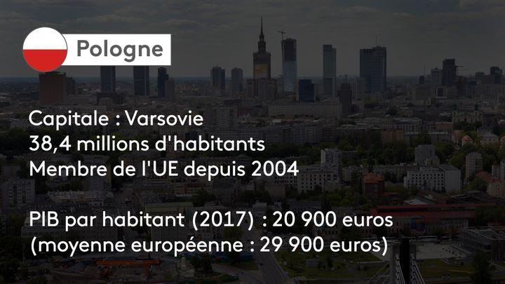 Populisme Pologne (JANEK SKARZYNSKI / AFP)
