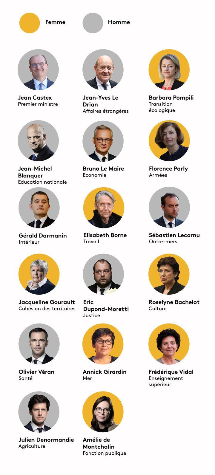 Quelles sont les femmes ayant le rang de ministre ? (BAPTISTE BOYER - JESSICA KOMGUEN - PIERRE-ALBERT JOSSERAND / FRANCEINFO)