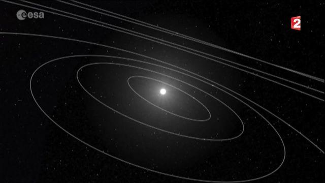 Voie lactée : les étoiles en trois dimensions