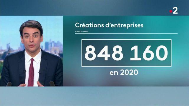 2020 : année record pour la création d'entreprises