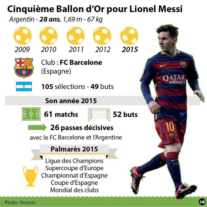(Ballon d'Or décerné à Lionel Messi © Idé)