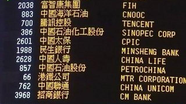 Dévaluation du yuan : quel impact sur les entreprises françaises ?