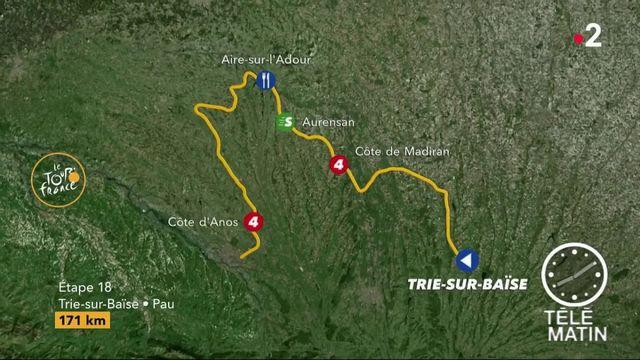 Tour de France : une étape de plaine dans les Pyrénées