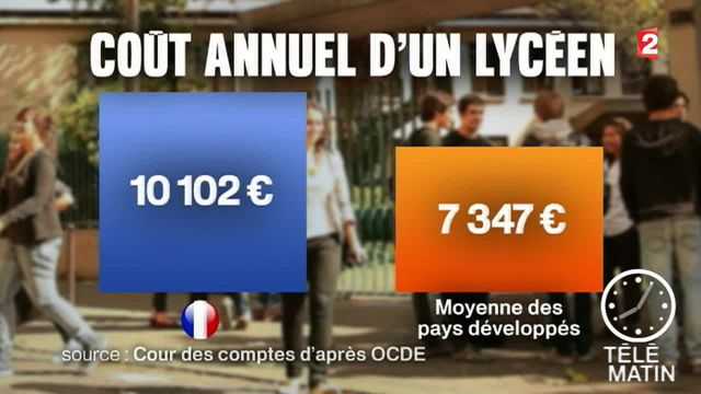 Le lycée français coûte trop cher, selon la Cour des comptes