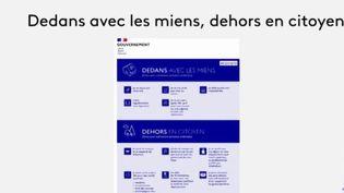 """Pour simplifier la compréhension des mesures sanitaires déployées ces derniers jours, le gouvernement lance la campagne """"Dedans avec les miens, dehors en citoyen"""".  (CAPTURE ECRAN FRANCE 3)"""