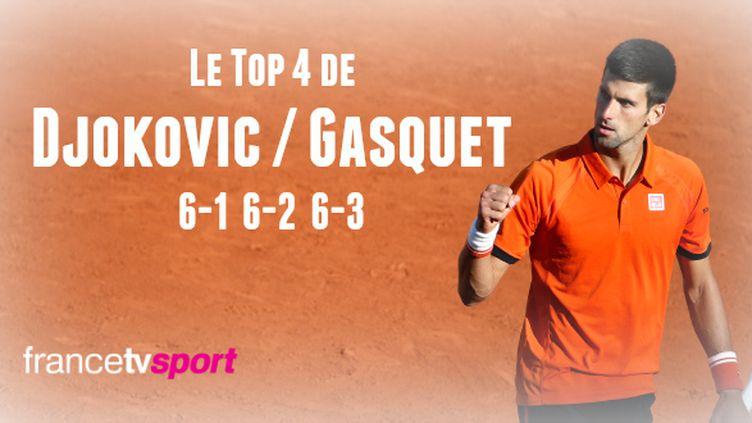 Auteur d'une magnifique démonstration face à Richard Gasquet, le numéro un mondial, Novak Djokovic, a régalé le court Philippe Chatrier !