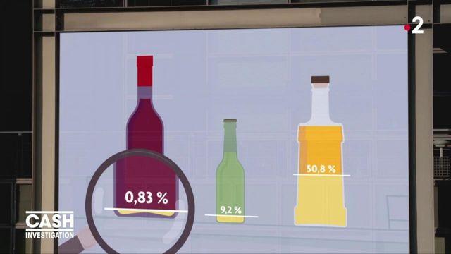 """Vidéo. Le vin est l'alcool le moins taxé en France alors qu'""""il y a un lien clair entre la consommation d'alcool et le prix"""", selon l'économiste Pierre Kopp"""