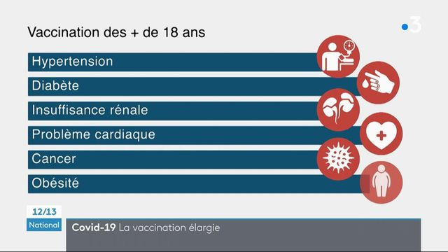 Covid-19 : la vaccination élargit aux majeurs à risques