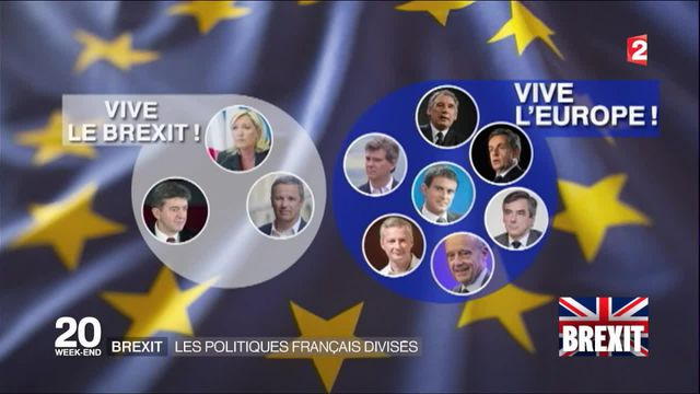 Le Brexit bouscule le débat politique français