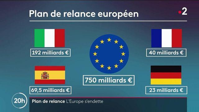 Plan de relance : les pays de l'Union européenne s'endettent ensemble